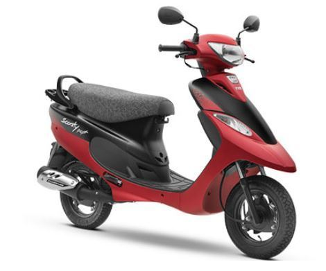 Best mileage scooty in india